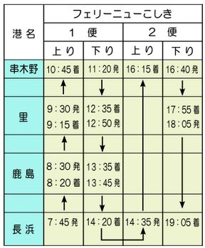 http://ichiki-kushikino.com/%E3%82%AD%E3%83%A3%E3%83%97%E3%83%81%E3%83%A35.JPG